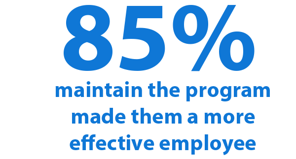 85 percent maintain the program made them a more effective employee